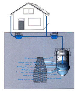 Storm Water Catchments